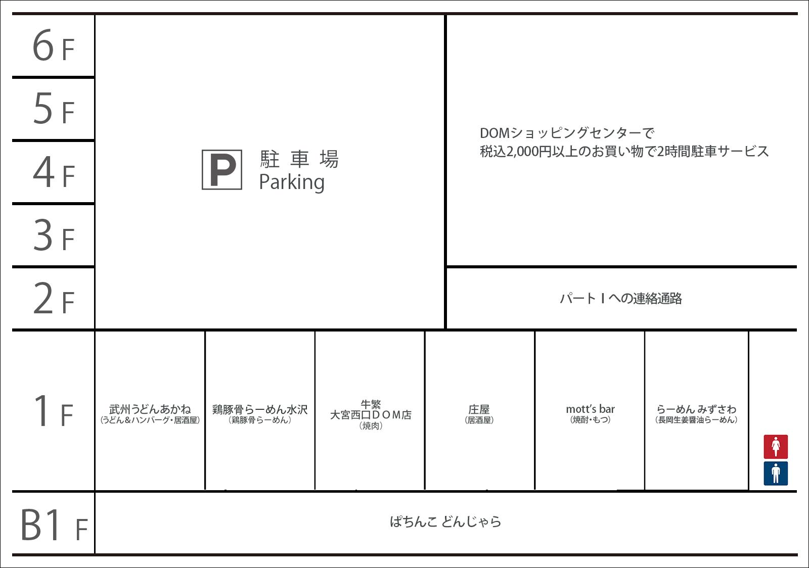 DOM PART1 階層案内図